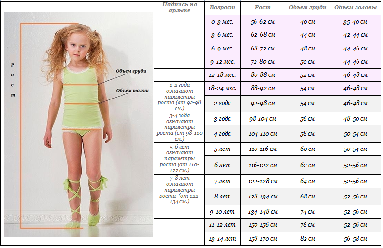 Таблица размеров платья с лепестками