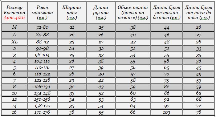 таблица размера одежды и веса и роста