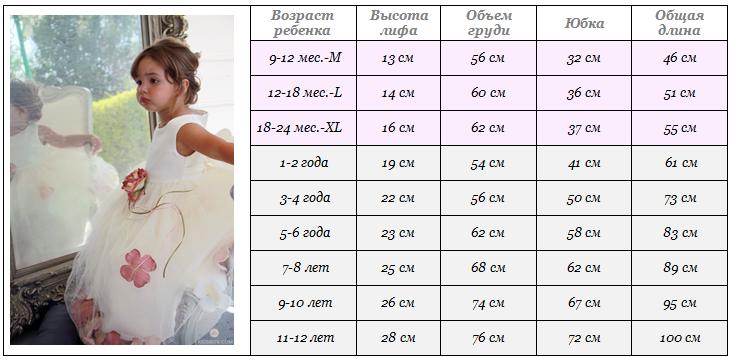 Замеры платья детского