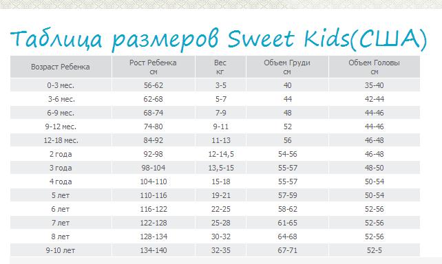 Детский размер одежды сша на русский алиэкспресс